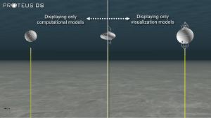 Image of Blended copmutational vs visualization labels