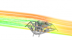 Image of a CFD analysis of the FAST subsea platform