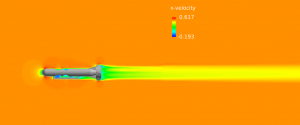 CFD picture of flow speed